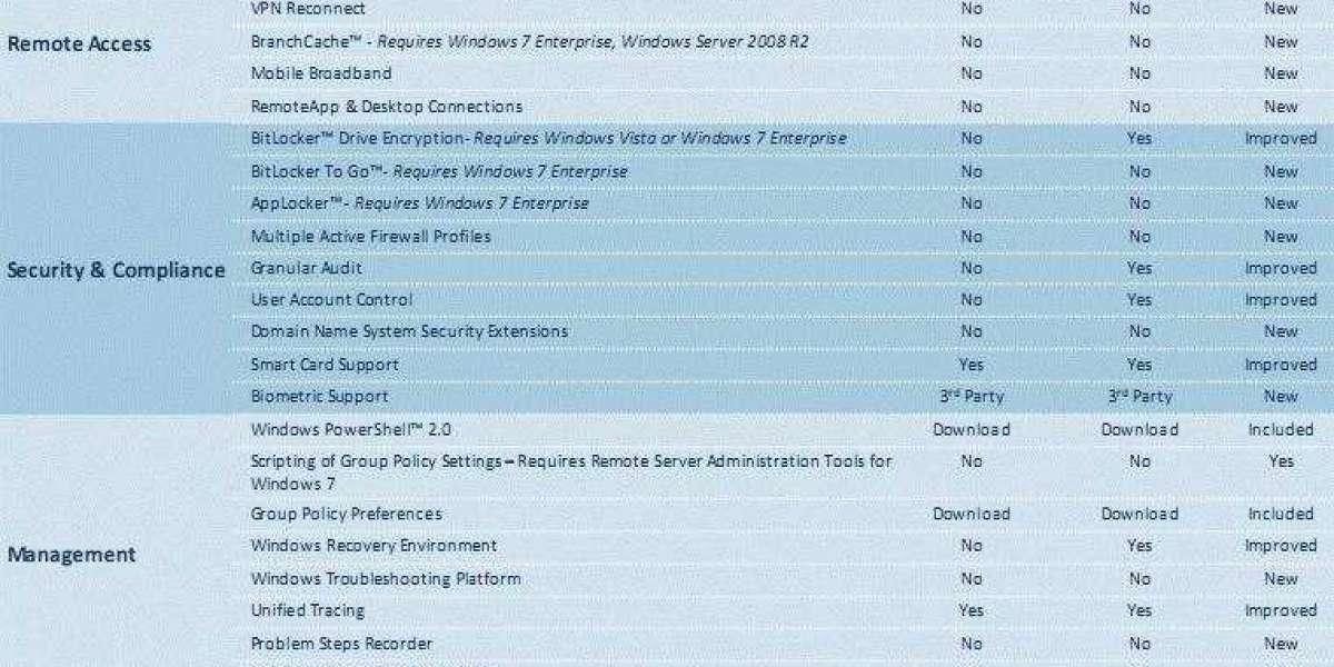 Namo Webedi Final Windows Activator Serial Free Zip